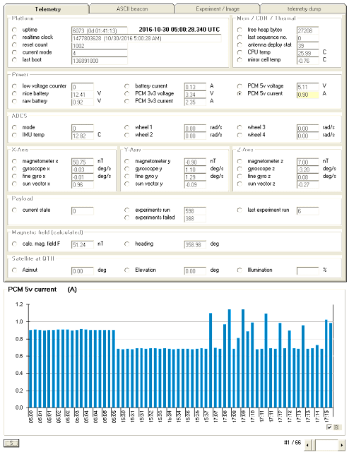 BugSat-1 Telemetry Decoder