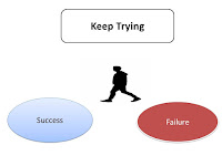 Keep Trying For success