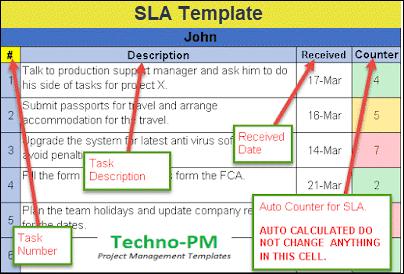 task tracker, sla template excel