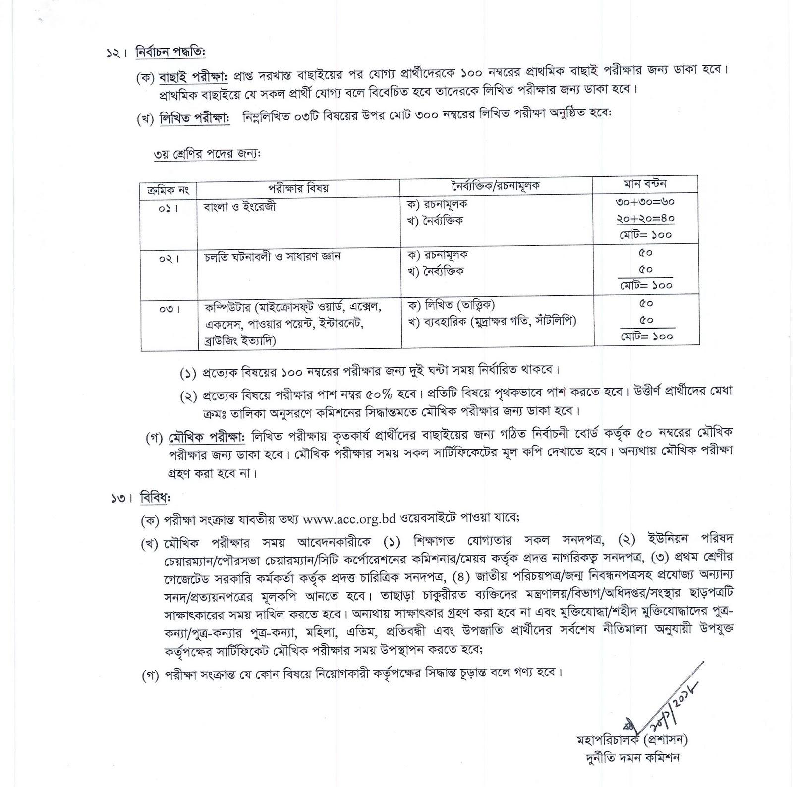 Anti-Corruption Commission (ACC) Job Exam Mark Distribution, Syllabus and Select Process