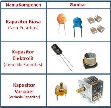 komponen elektronika jenis kapasitor berikut yang dilengkapi dengan gambar