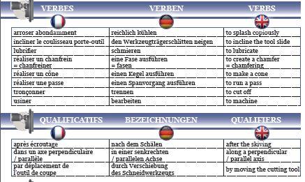Dictionnaire Français anglais allemand Technique en pdf