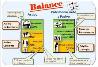 BALANCE CIBERCONTA