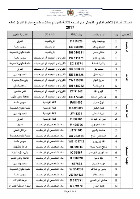 تعيينات أساتذة التعليم الثانوي التأهيلي من الدرجة الثانية غير الناجحين في مباراة التبريز لسنة 2017