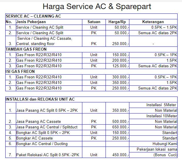 Harga Service Ac