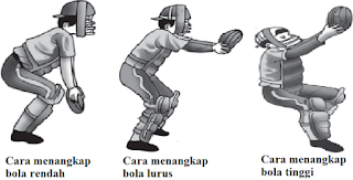 Menangkap bola oleh seorang Catcher