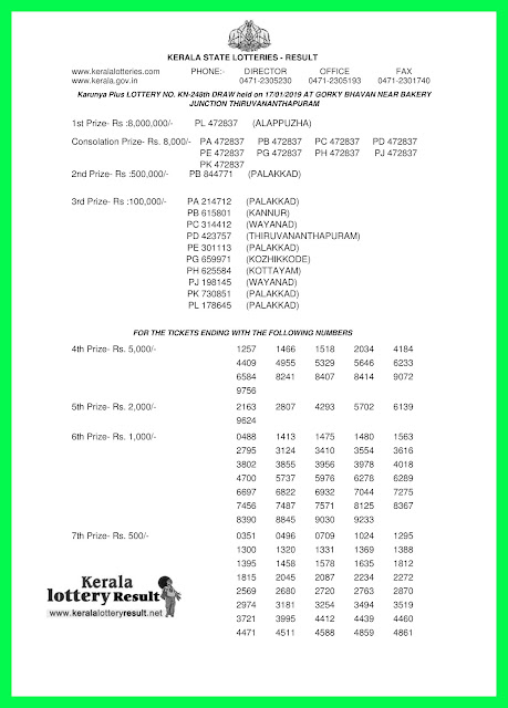 "keralalotteryresult.net, ""kerala lottery result 17 01 2019 karunya plus kn 248"", karunya plus today result : 17-01-2019 karunya plus lottery kn-248, kerala lottery result 17-01-2019, karunya plus lottery results, kerala lottery result today karunya plus, karunya plus lottery result, kerala lottery result karunya plus today, kerala lottery karunya plus today result, karunya plus kerala lottery result, karunya plus lottery kn.248 results 17-01-2019, karunya plus lottery kn 248, live karunya plus lottery kn-248, karunya plus lottery, kerala lottery today result karunya plus, karunya plus lottery (kn-248) 17/01/2019, today karunya plus lottery result, karunya plus lottery today result, karunya plus lottery results today, today kerala lottery result karunya plus, kerala lottery results today karunya plus 17 01 18, karunya plus lottery today, today lottery result karunya plus 17-01-18, karunya plus lottery result today 17.01.2019, kerala lottery result live, kerala lottery bumper result, kerala lottery result yesterday, kerala lottery result today, kerala online lottery results, kerala lottery draw, kerala lottery results, kerala state lottery today, kerala lottare, kerala lottery result, lottery today, kerala lottery today draw result, kerala lottery online purchase, kerala lottery, kl result,  yesterday lottery results, lotteries results, keralalotteries, kerala lottery, keralalotteryresult, kerala lottery result, kerala lottery result live, kerala lottery today, kerala lottery result today, kerala lottery results today, today kerala lottery result, kerala lottery ticket pictures, kerala samsthana bhagyakuri"