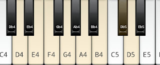 Melodic minor scale on key D