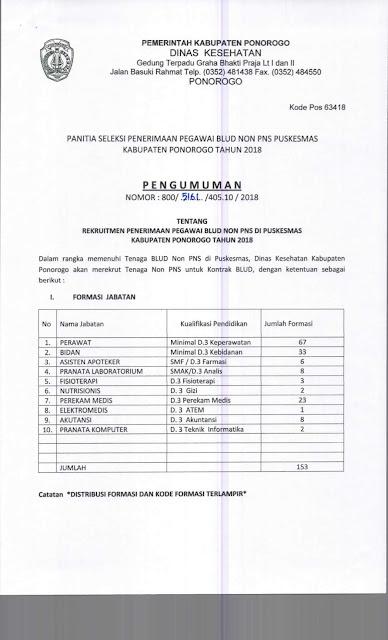 Pengumuman Penerimaan Pegawai BLUD Non PNS Di Puskesmas Kabupaten Ponorogo Tahun 2018