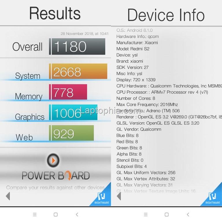 Benchmark Basemark OS II Xiaomi Redmi S2