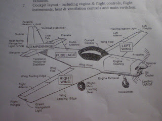 Parts of a Plane