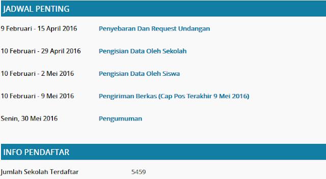 pendaftaran PMDK-PN 2016