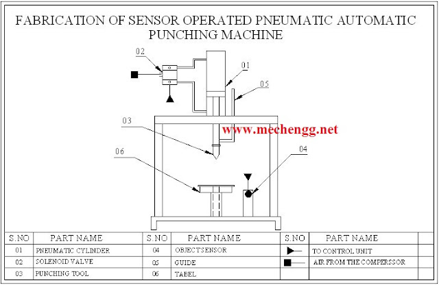 DRAWING FOR FABRICATION OF SENSOR OPERATED PNEUMATIC AUTOMATIC PUNCHING MACHINE