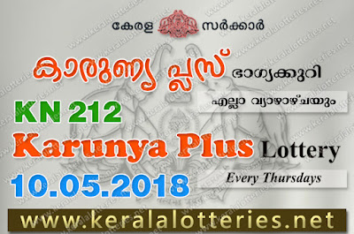 """kerala lottery result 10 5 2018 karunya plus kn 212"", karunya plus today result : 10-5-2018 karunya plus lottery kn-212, kerala lottery result 10-05-2018, karunya plus lottery results, kerala lottery result today karunya plus, karunya plus lottery result, kerala lottery result karunya plus today, kerala lottery karunya plus today result, karunya plus kerala lottery result, karunya plus lottery kn.212 results 10-5-2018, karunya plus lottery kn 212, live karunya plus lottery kn-212, karunya plus lottery, kerala lottery today result karunya plus, karunya plus lottery (kn-212) 10/05/2018, today karunya plus lottery result, karunya plus lottery today result, karunya plus lottery results today, today kerala lottery result karunya plus, kerala lottery results today karunya plus 10 5 18, karunya plus lottery today, today lottery result karunya plus 10-5-18, karunya plus lottery result today 10.5.2018, kerala lottery result live, kerala lottery bumper result, kerala lottery result yesterday, kerala lottery result today, kerala online lottery results, kerala lottery draw, kerala lottery results, kerala state lottery today, kerala lottare, kerala lottery result, lottery today, kerala lottery today draw result, kerala lottery online purchase, kerala lottery, kl result,  yesterday lottery results, lotteries results, keralalotteries, kerala lottery, keralalotteryresult, kerala lottery result, kerala lottery result live, kerala lottery today, kerala lottery result today, kerala lottery results today, today kerala lottery result, kerala lottery ticket pictures, kerala samsthana bhagyakuriabout kerala lottery"