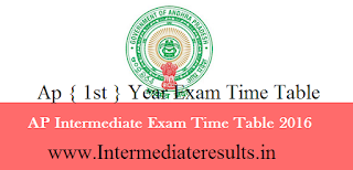 Ap Inter 1st Year Time Table