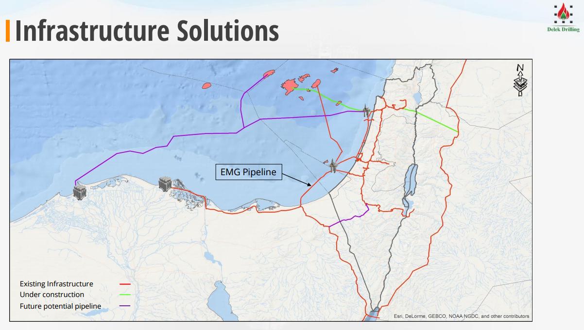 source delek drilling february 2018