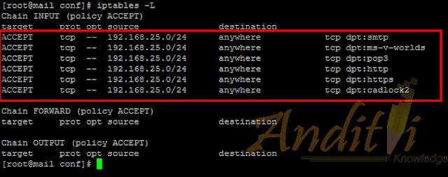 Cara Start Otomatis Rule IPTables Pada Centos Server-anditii.web.id