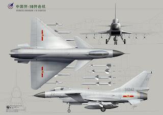Chengdu J-10 Naga Perkasa Dari Tiongkok