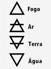 Resultado de imagem para simbolos do elementos