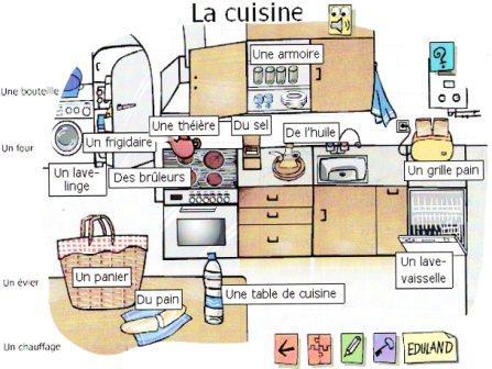 E f learningonline 08 10 16 for Las comidas en frances