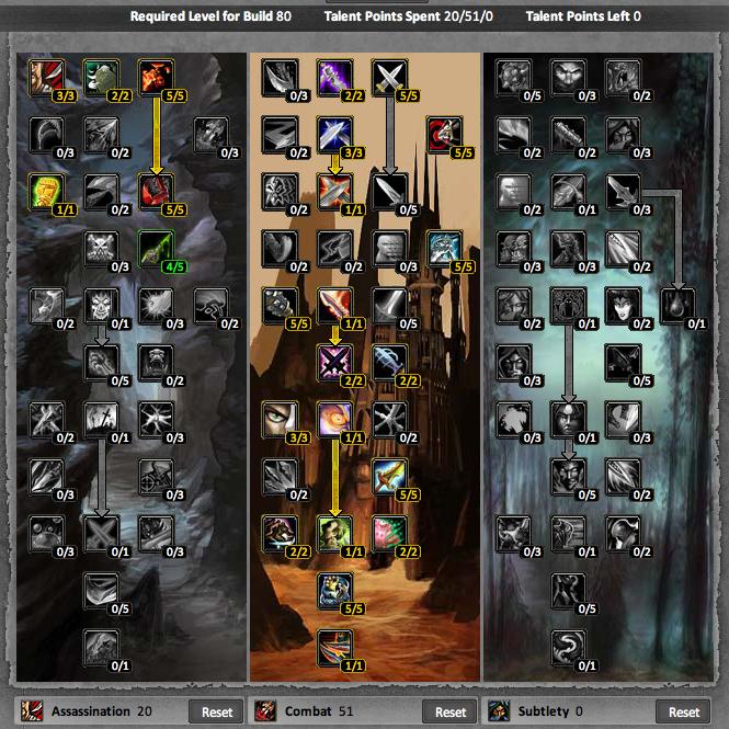 Rogue - Combat 1-80 Leveling Talent Build & Guide (3 3 5
