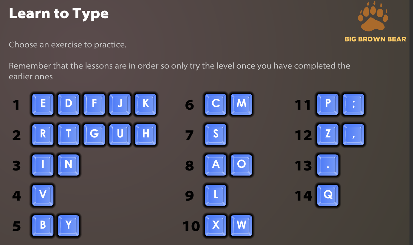 What is the best learn to type program - answers.com