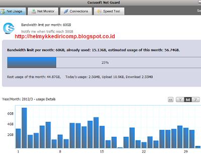 Software Pengingat Pembatas Kuota Internet