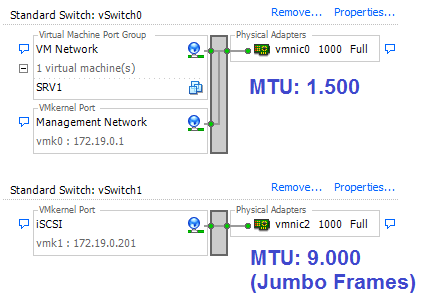 VMWare: Habilitar Jumbo Frames
