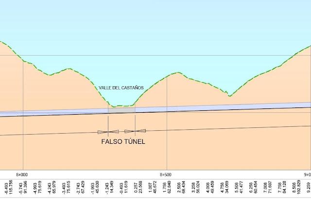 Propuesta del Gobierno Vasco para la Variante Sur Ferroviaria por Gorostiza