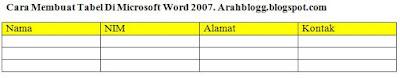 Microsoft Word merupakan perangkat lunak pengolah data yang dirilis perusahaan Micorosoft sebaga Cara Membuat Tabel Di Microsoft Word