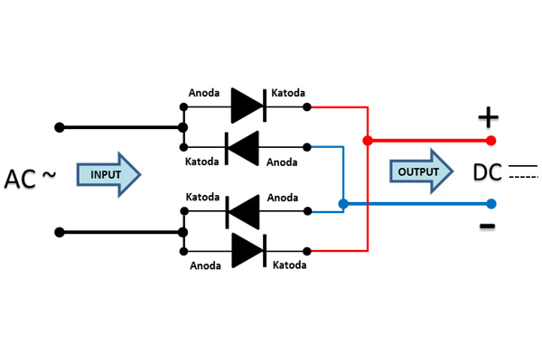 Cara membuat rangkaian untuk mengubah listrik AC menjadi DC