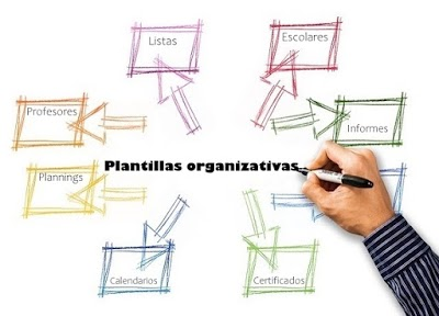 Plantillas Calendarios, Certificados, Listas inteligentes
