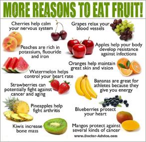 FruithealthTips