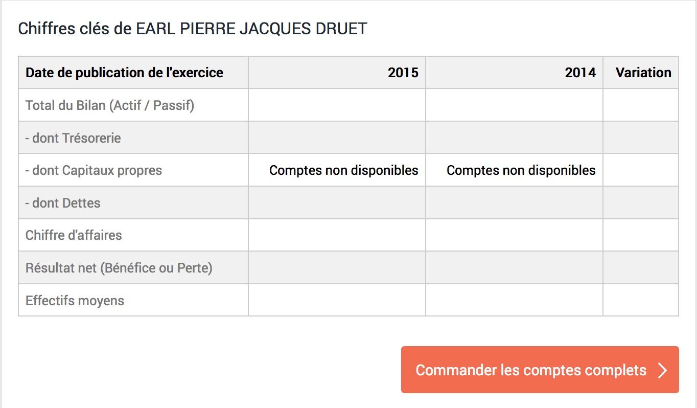 Jim\'s Loire: Loire – more bad financial news: Pierre-Jacques Druet ...
