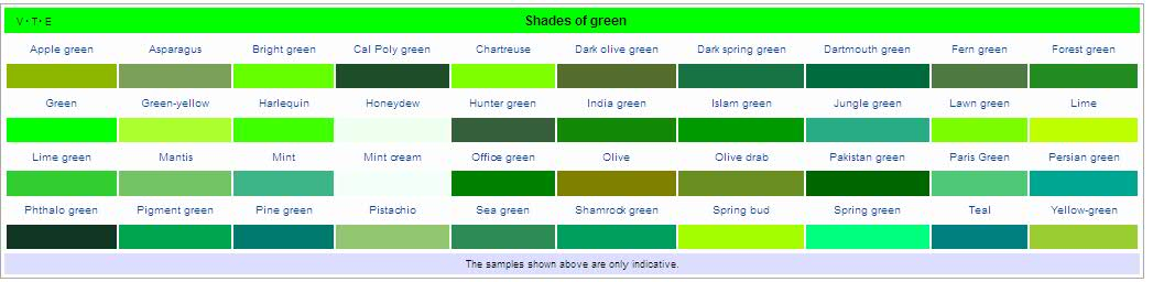 Shades Of Green And Their Names | www.pixshark.com ...