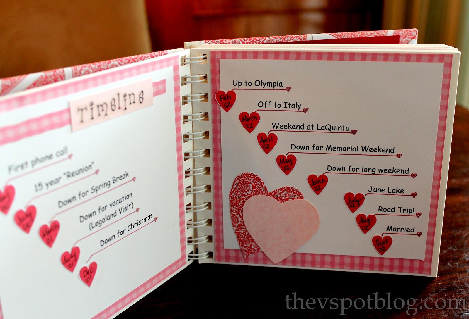 Handmade Valentine S Gift A Relationship Timeline The V Spot