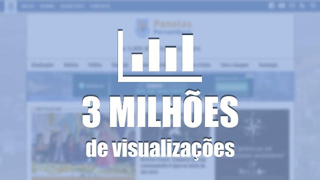 PANELASPERNAMBUCO.COM ATINGE 3 MILHÕES DE VISUALIZAÇÕES