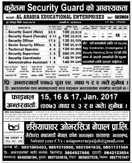 Jobs in Kuwait for Nepali, Salary Rs 99,345