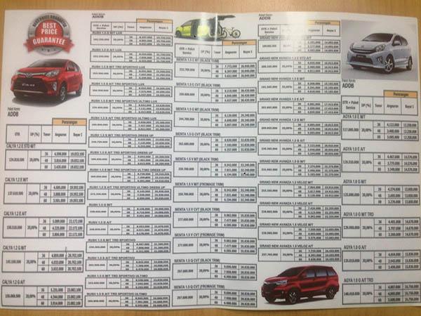 Daftar Harga Toyota Tangerang