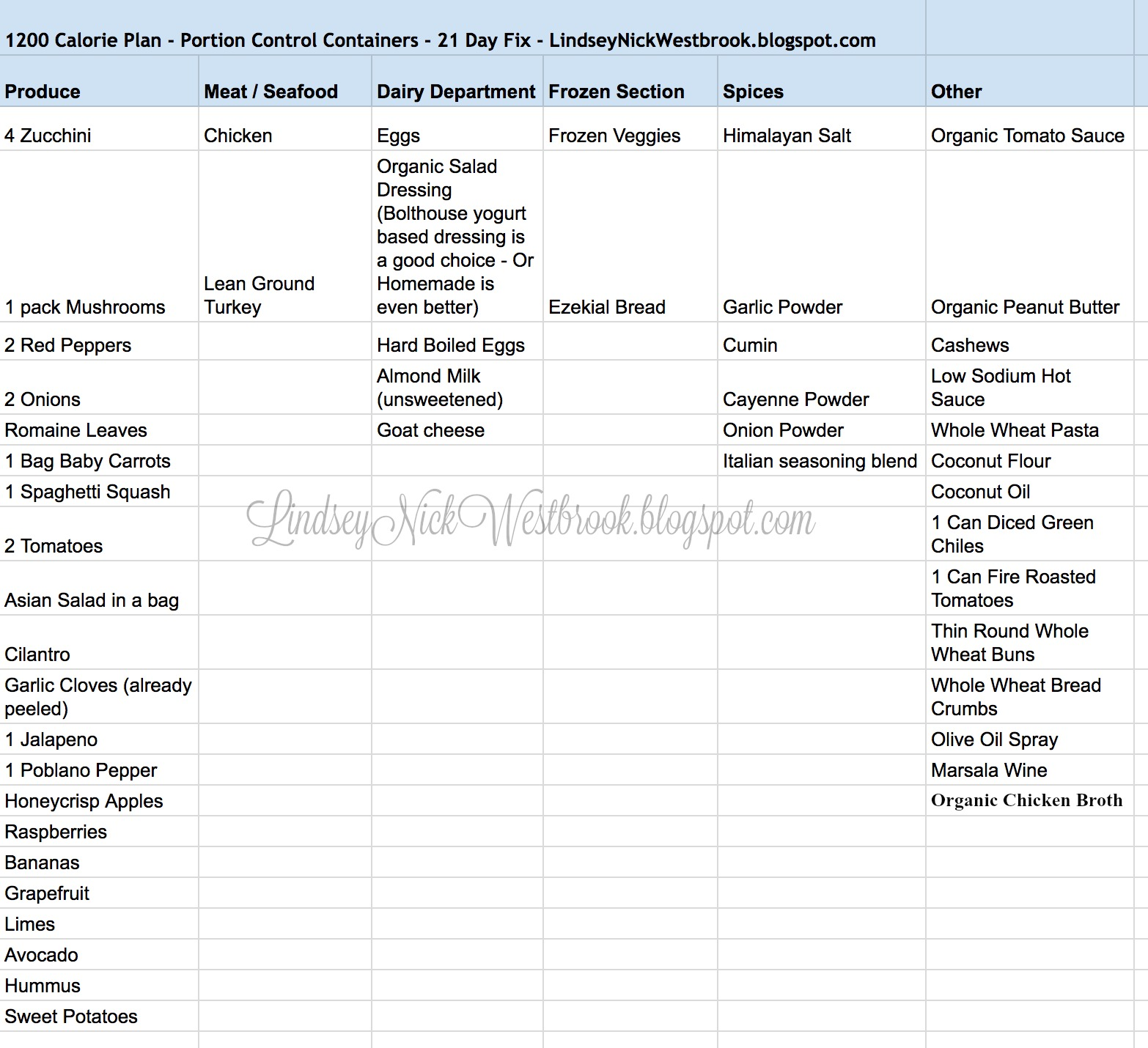 Meal Plan and Grocery List for the 21 Day Fix Week 1 The