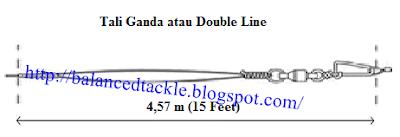 Tali Ganda atau Double Line