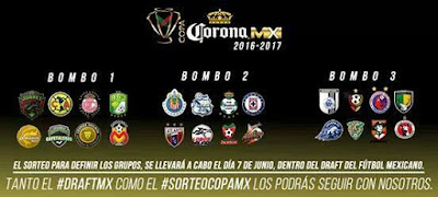 24 clubes participarán en la Copa MX