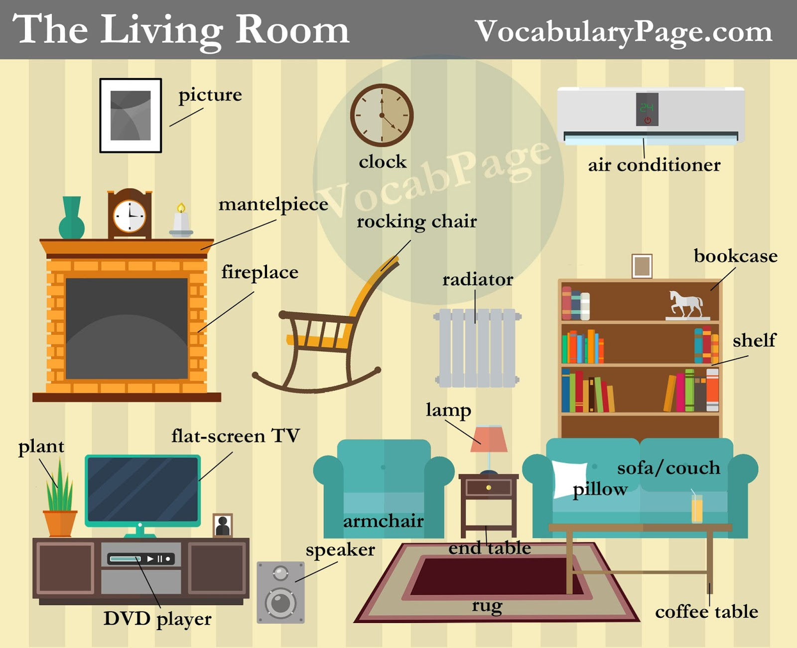 Vocabularypage december 2016 for Living room vocabulary