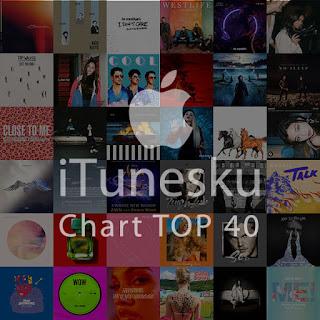 CHART TOP 40 Prambors Bulan Juli 2019