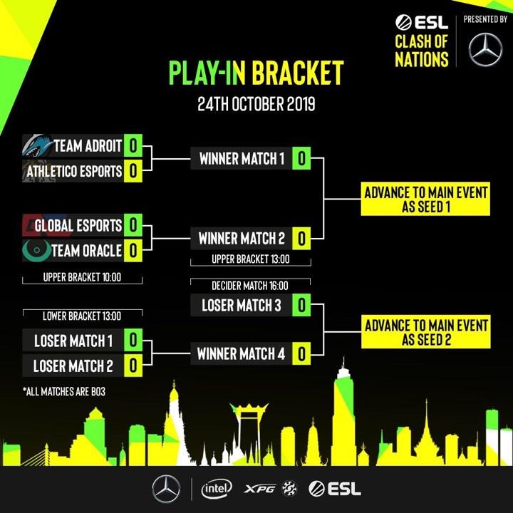 Xác định các cặp đấu vòng Play-In của ESL Clash of Nations 2019 (Ảnh 3)
