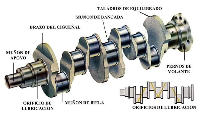 Identificaci n del tipo y dise o del monoblock explosion for Cuales son las partes de un arbol