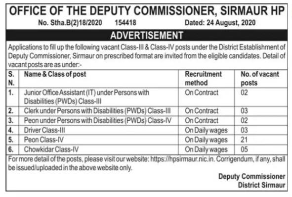 Himachal Pradesh DC Office Sirmour Recruitment 2020-Apply Offline