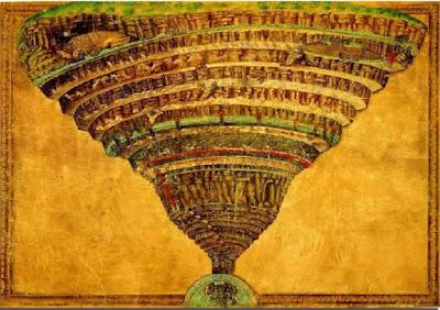 infierno sandro botticelli pintura odio venganza mala energia blog bogota
