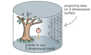 Hogyan épül fel a téridő a kvantum-összefonódásból?