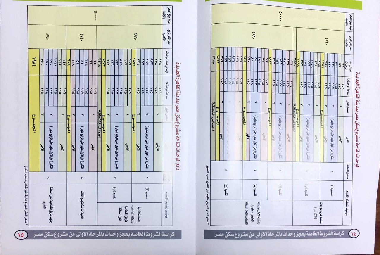 كراسة الشروط الرسمية لمشروع سكن مصر التى طرحت فى بنك التعمير